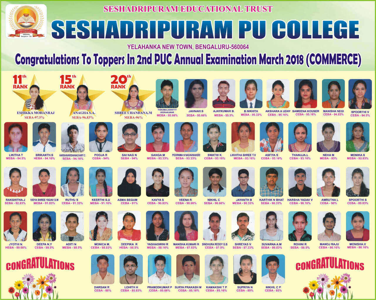 Commerce Toppers -2018