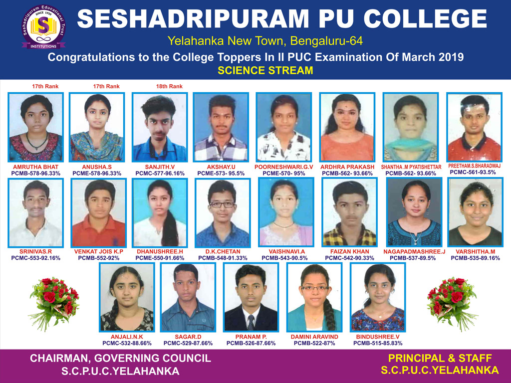 Science Toppers -2018
